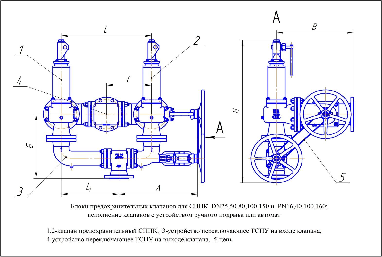 Переключающее устройство ПУ 150-16-03нж